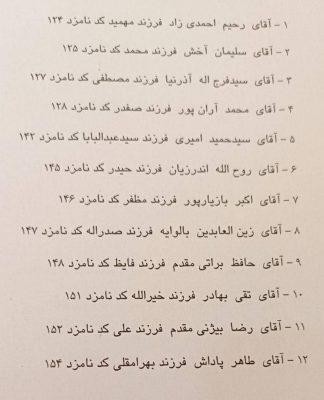 اسامی داوطلبان تائید صلاحیت شده شورا در بویراحمد